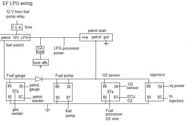 ef honda civic engine wiring harness image ef wiring harness ef wiring diagrams car on 90 ef honda civic engine wiring harness