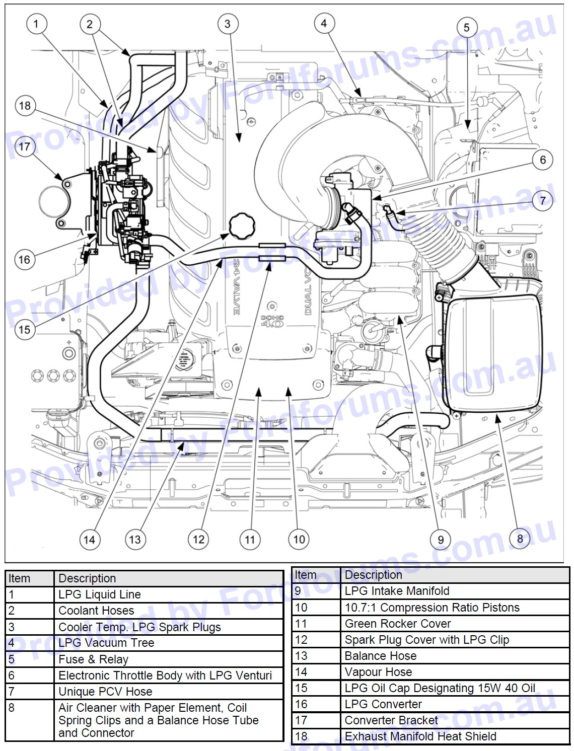 1990 Mustang Wiring Diagram Colored besides Ef Falcon Wiring Diagram also United States Map With States Printable as well Car Engine Diagram Quotes also 351 Windsor Marine Inboard Engine Wiring Diagrams. on ford fuel system diagrams
