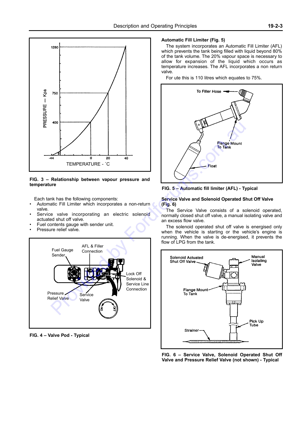 Au Wsm Page 1 Of 8 Fig 2 Engine Coolant Temperature Ect Sensor Wiring Diagram Fuel Tank Installed In Chassis