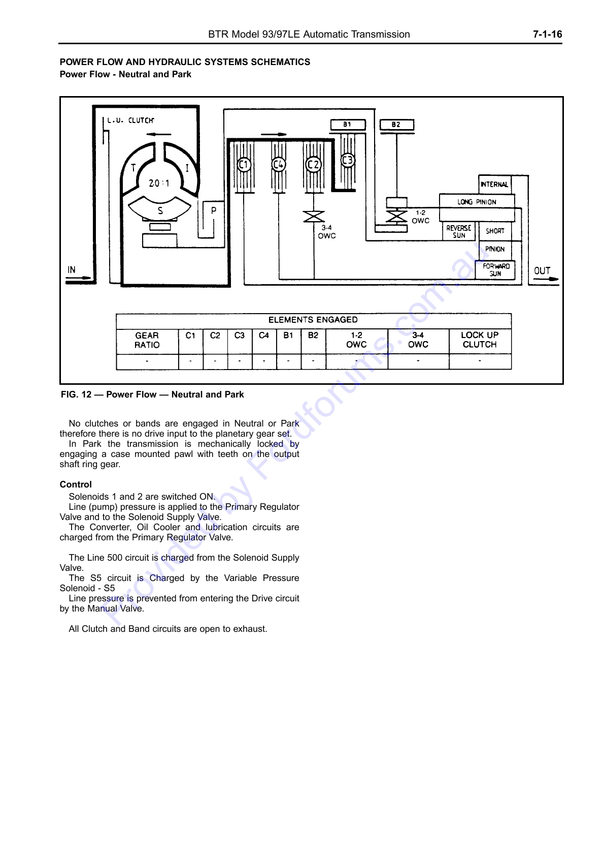 Au Wsm Page 1 Of 39 Completed Solenoid Driver Circuit Img