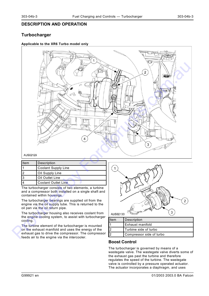 Xr6 Turbo Engine Diagram - All Wiring Diagram