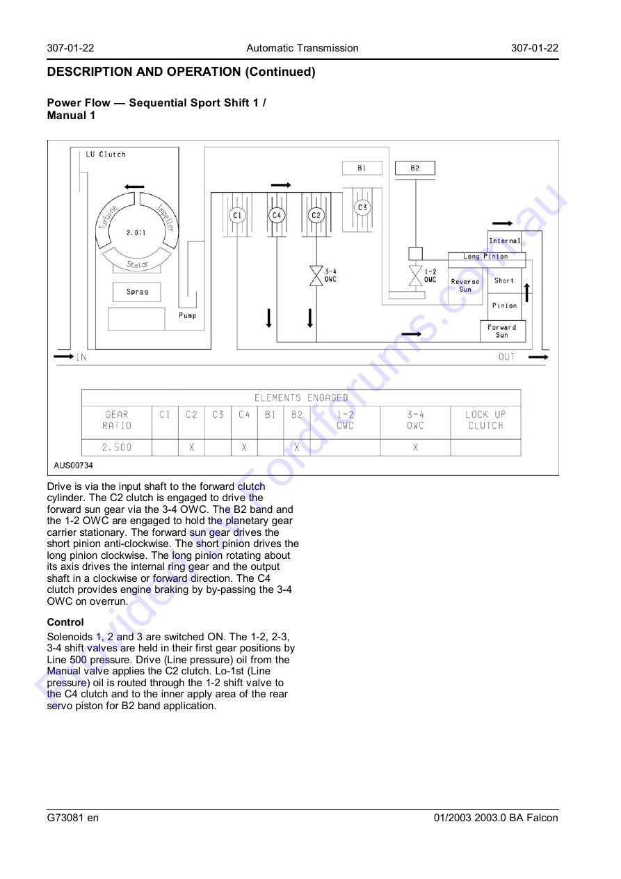 2003 4l60e Transmission Diagram Breakdown Schematics Wiring Diagrams 1996 4l80e Free Picture Schematic Shift Valve Rh Ogmconsulting Co Plug